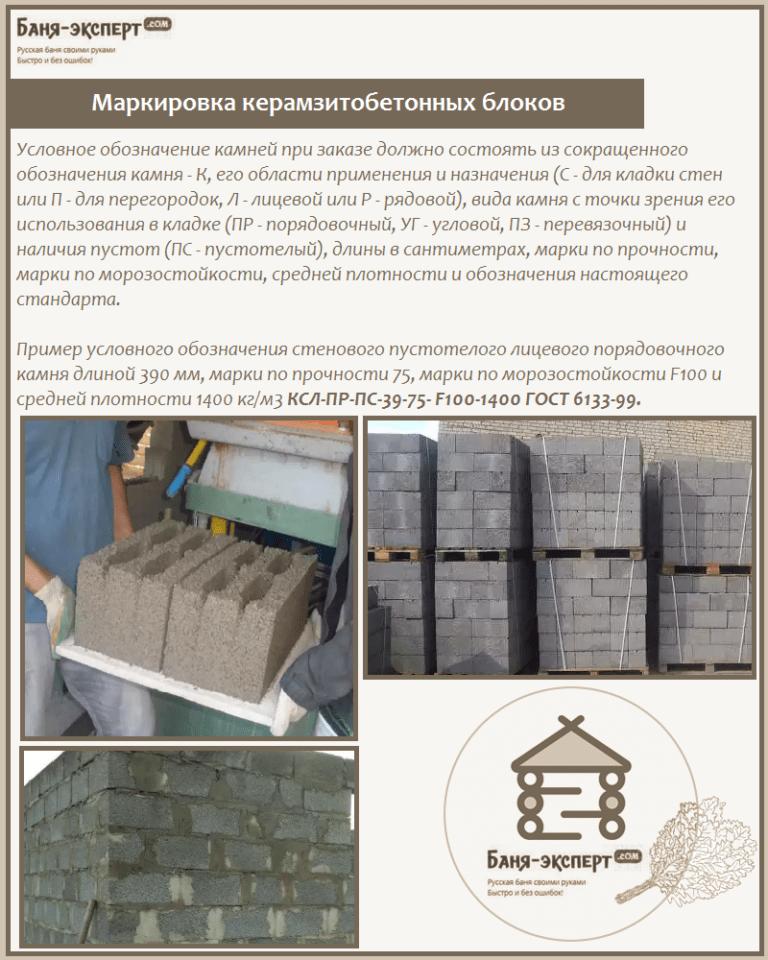 Сколько килограмм в одном кубе цементного раствора расход материалов на штукатурку стен цементным раствором на 1м2
