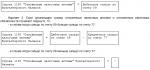 1520 строка баланса расшифровка – 3.1.5.2.2. Какие данные бухучета используются при заполнении строки 1520 «Кредиторская задолженность» раздела V Бухгалтерского баланса
