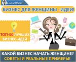 Бизнес для женщин идеи и советы – обзор прибыльных бизнес идей идеи женского бизнеса с вложениями от 100 рублей. Всего 50 видов, заходи!
