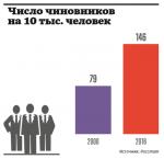 Экспорт вооружения россии – Эксперты предсказали первый за пять лет рост российского экспорта оружия :: Экономика :: РБК