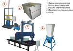 Изготовление поролона – производство поролона. Технология и оборудование для производства поролона. Как открыть производство поролона? :: BusinessMan.ru
