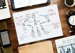 Как составить бизнес план пошаговая – Как составить бизнес-план — пошаговая инструкция от реального предпринимателя + образец с расчетами и 40 готовых примеров