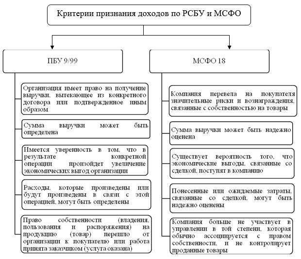 Договор аренды транспортного ср ва без экипажа 2020г