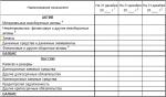 Краткосрочные обязательства включают расчеты – Долгосрочные, краткосрочные обязательства предприятия. Составляющие краткосрочных обязательств. Анализ краткосрочных обязательств :: BusinessMan.ru