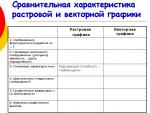 Плюсы и минусы векторной и растровой графики – Билеты к экз / 7. Растровая графика. Векторная графика. Достоинства и недостатки растровой и векторной графики
