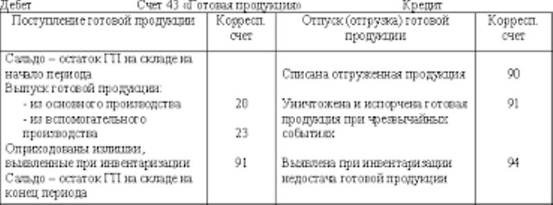 отправить заявку на кредит в почта банк рефинансирование кредитов других банках