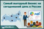 Самый рентабельный бизнес – какой самый рентабельный малый бизнес на сегодняшний день в России, рентабельные бизнес идеи с минимальными вложениями для малого бизнеса
