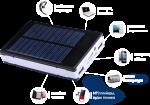 Солнечная зарядка для телефона – Солнечные батареи: все про альтернативный источник энергии — solar-energ.ru. Портативное зарядное устройство на солнечной батарее: обзор моделей и выбор