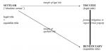Трастовый это – Траст и Трасты: виды, классификация, как открыть | Оффшоры и международное право