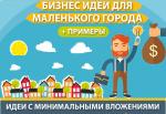 Какой самый прибыльный бизнес в россии – Какой бизнес сейчас актуален — рентабельные идеи с минимальными вложениями и высоким спросом