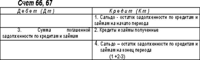 хоум кредит банк архангельск телефон