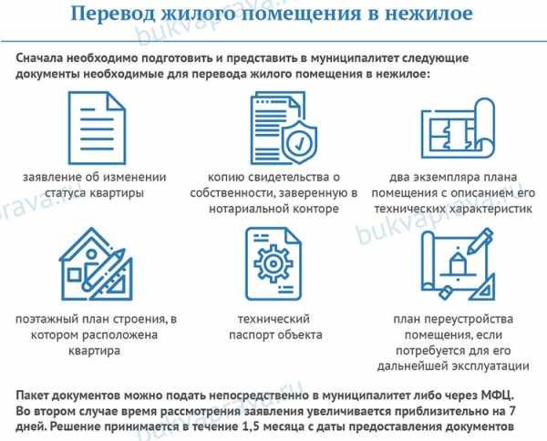 Томск госпошлина на загранпаспорт нового образца с 1 января 2019 года