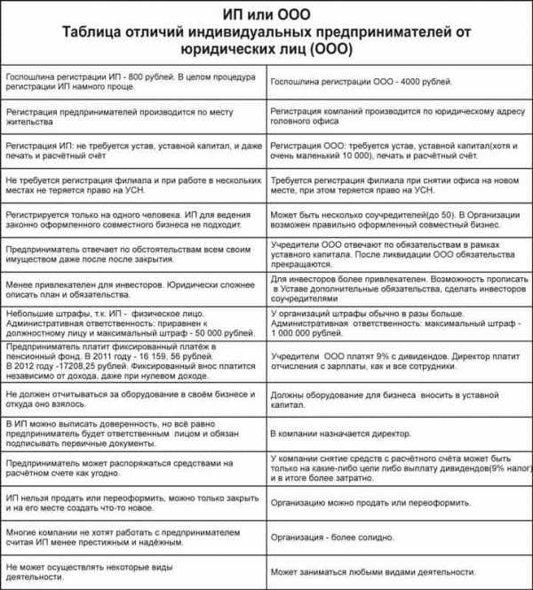 сертификаты налоговой для электронной отчетности
