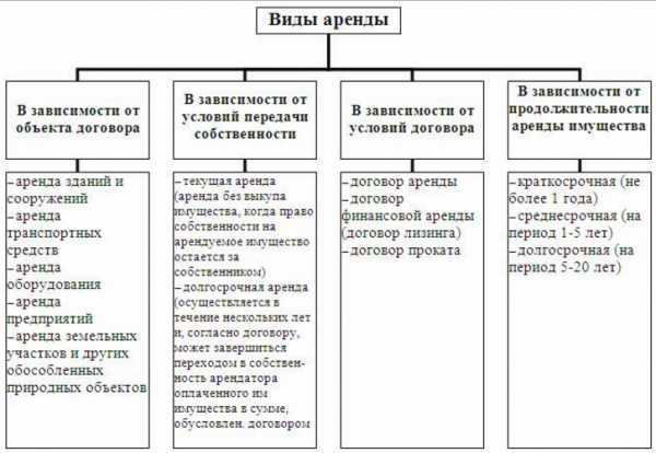 Адвокат Горелов Павел Александрович