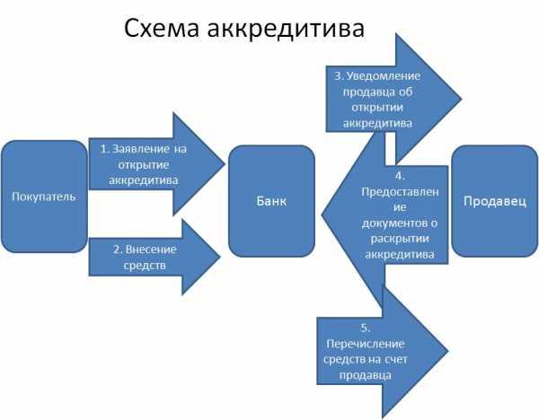хуавей хонор официальный сайт в россии интернет магазин