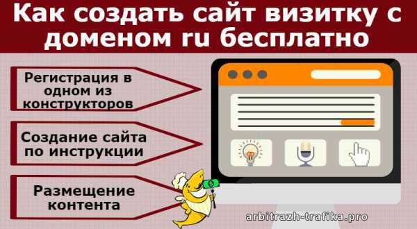 Сделать сайт бесплатно с своим доменом маркетинговое агенство Новороссийск